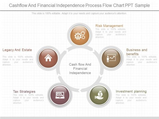 Cash Flow And Financial Independence Process Flow Chart Ppt Sample