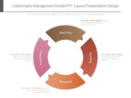 Catastrophe Management Model Ppt Layout Presentation Design