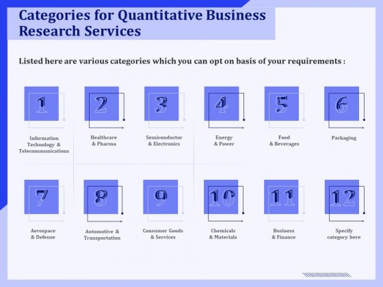 Categories For Quantitative Business Research Services Ppt PowerPoint Presentation Model Outline PDF