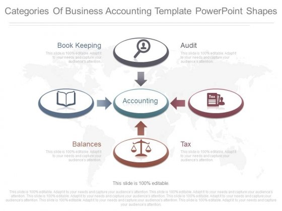Categories Of Business Accounting Template Powerpoint Shapes