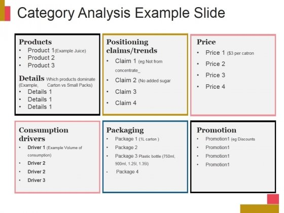 Category Analysis Example Slide Ppt Powerpoint Presentation