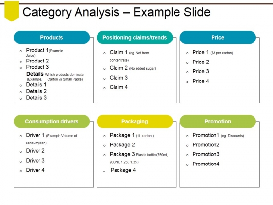 Category Analysis Example Slide Ppt PowerPoint Presentation Model Ideas