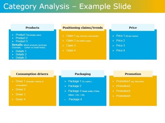Category Analysis Example Slide Ppt PowerPoint Presentation Outline Example
