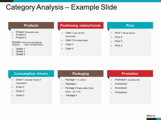Category Analysis Example Slide Ppt PowerPoint Presentation Portfolio Slides