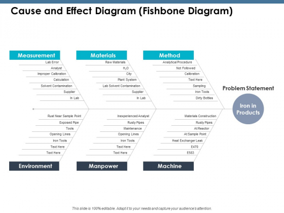 Cause And Effect Diagram Fishbone Diagram Ppt PowerPoint Presentation Outline Portrait