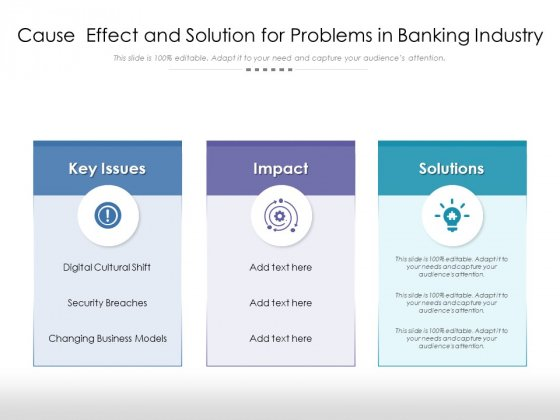 Cause Effect And Solution For Problems In Banking Industry Ppt PowerPoint Presentation Portfolio Graphics PDF