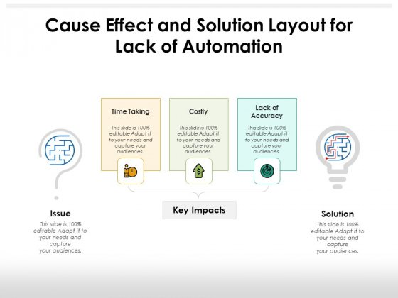 Cause Effect And Solution Layout For Lack Of Automation Ppt PowerPoint Presentation Professional Graphic Tips PDF