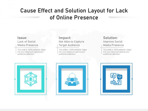 Cause Effect And Solution Layout For Lack Of Online Presence Ppt PowerPoint Presentation Outline Pictures PDF