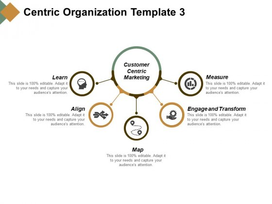 Centric Organization Customer Centric Marketing Ppt PowerPoint Presentation Pictures Demonstration