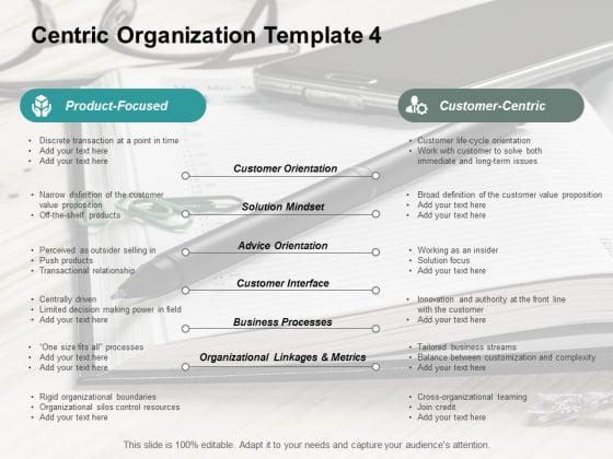 Centric_Organization_Customer_Orientation_Ppt_PowerPoint_Presentation_Layouts_Ideas_Slide_1