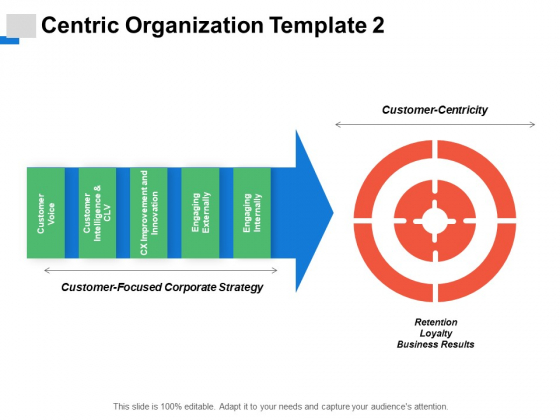 Centric Organization Customer Voice Ppt PowerPoint Presentation Ideas Graphics Tutorials