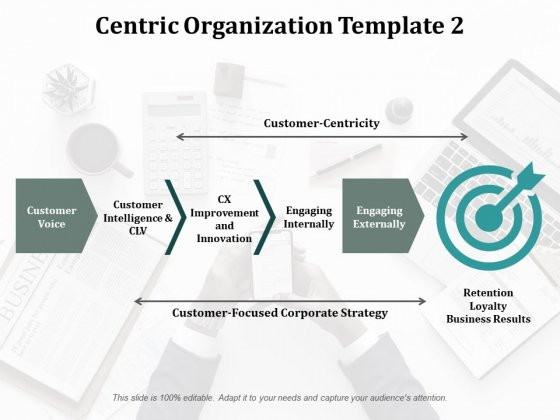 Centric Organization Customer Voice Ppt PowerPoint Presentation Styles Model