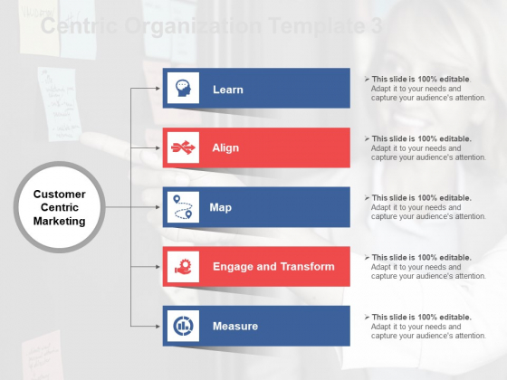 Centric Organization Marketing Ppt PowerPoint Presentation Model Layouts