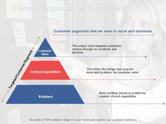 Centric Organization Value Ppt PowerPoint Presentation Portfolio Files