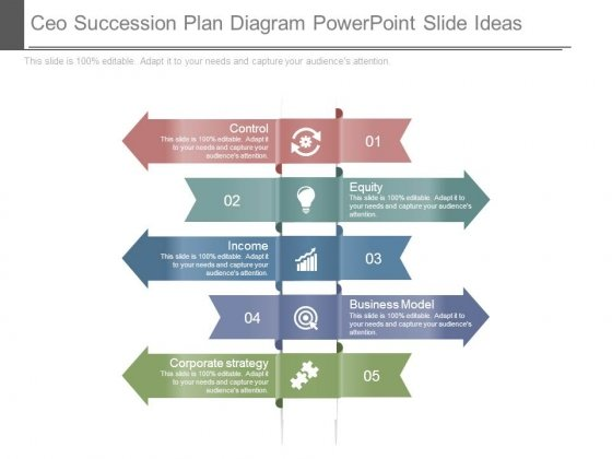 Ceo Succession Plan Diagram Powerpoint Slide Ideas
