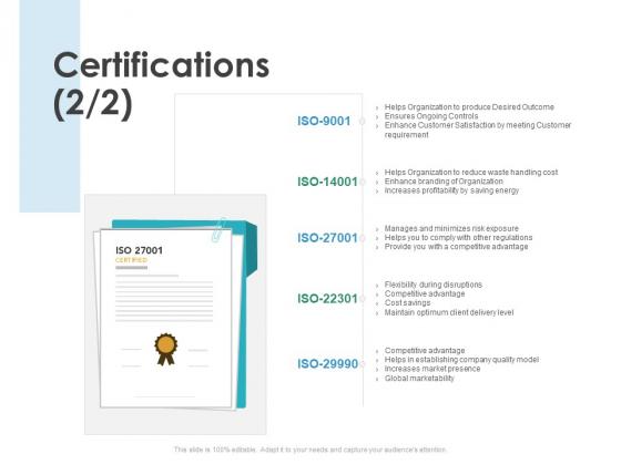 Certifications Portfolio Ppt PowerPoint Presentation Professional