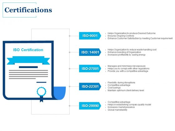 Certifications Ppt PowerPoint Presentation Model Inspiration