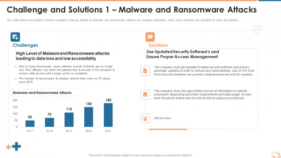 Challenge_And_Solutions_1_Malware_And_Ransomware_Attacks_Ppt_Slides_Themes_PDF_Slide_1