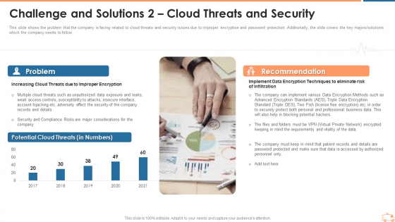 Challenge And Solutions 2 Cloud Threats And Security Ppt Styles Graphics PDF