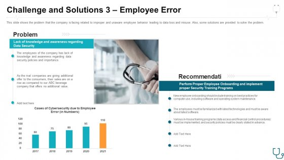 Challenge And Solutions 3 Employee Error Ppt Ideas Icons PDF