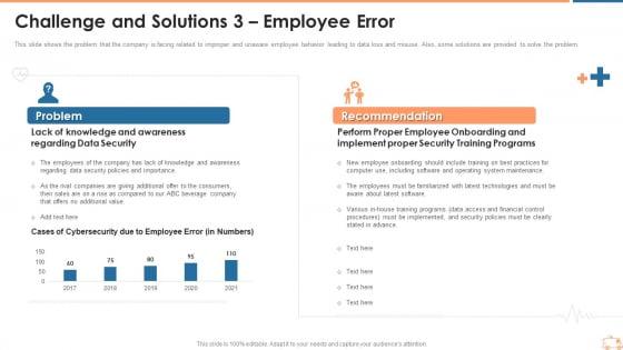Challenge And Solutions 3 Employee Error Ppt Portfolio Good PDF
