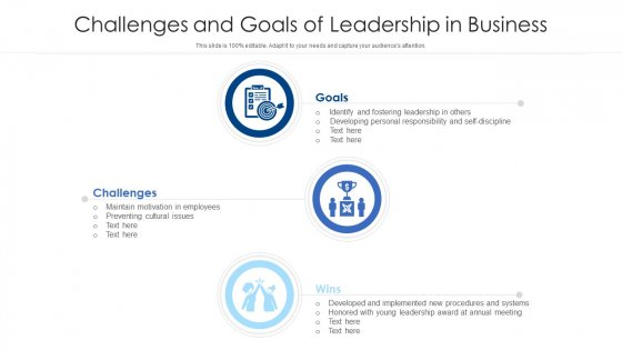 Challenges_And_Goals_Of_Leadership_In_Business_Ppt_PowerPoint_Presentation_Gallery_Topics_PDF_Slide_1