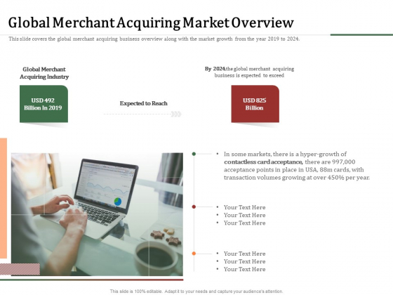 Challenges And Opportunities For Merchant Acquirers Global Merchant Acquiring Market Overview Introduction PDF