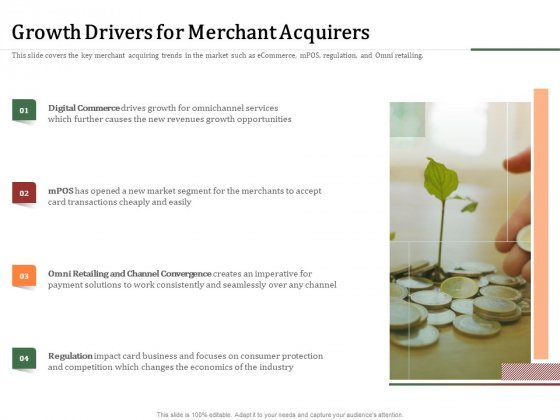 Challenges And Opportunities For Merchant Acquirers Growth Drivers For Merchant Acquirers Diagrams PDF