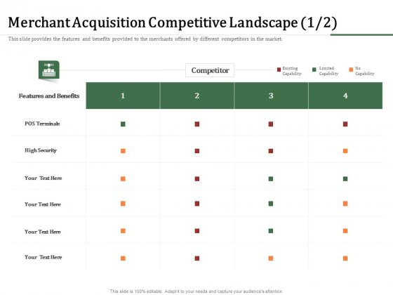 Challenges And Opportunities For Merchant Acquirers Merchant Acquisition Competitive Landscape High Microsoft PDF