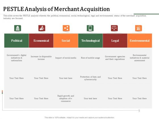 Challenges And Opportunities For Merchant Acquirers PESTLE Analysis Of Merchant Acquisition Download PDF