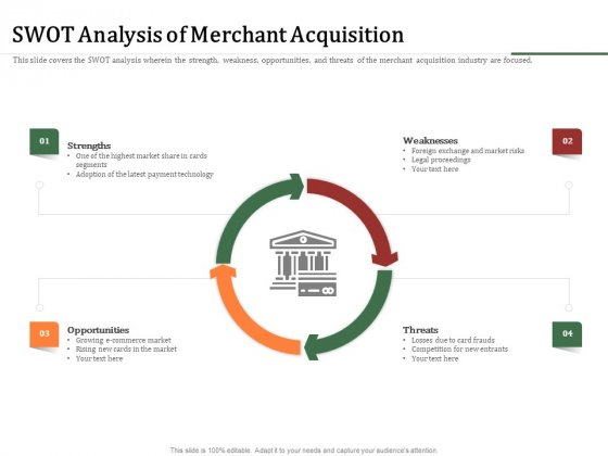 Challenges And Opportunities For Merchant Acquirers SWOT Analysis Of Merchant Acquisition Formats PDF