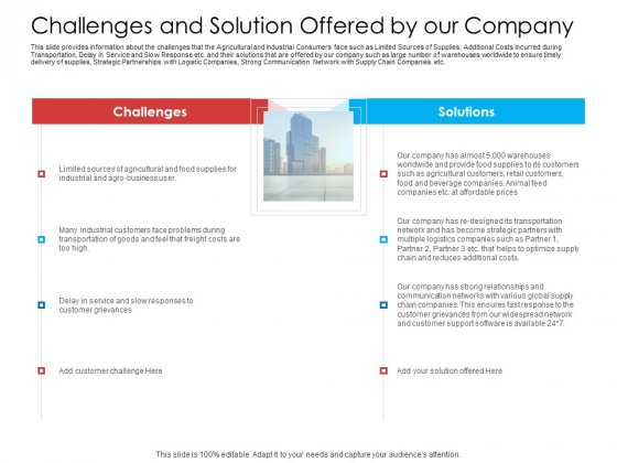 Challenges And Solution Offered By Our Company Brochure PDF