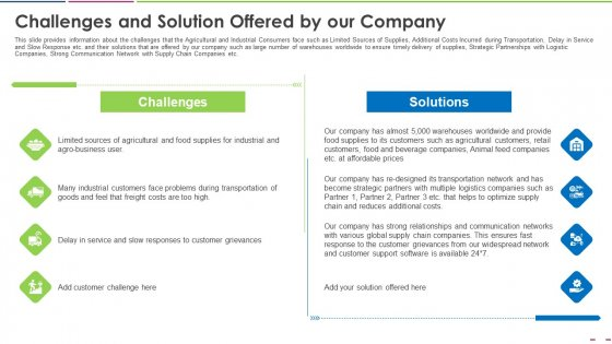Challenges And Solution Offered By Our Company Rules PDF