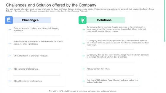 Challenges_And_Solution_Offered_By_The_Company_Ppt_Inspiration_Images_PDF_Slide_1