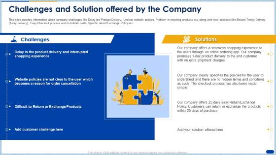 Challenges And Solution Offered By The Company Ppt Inspiration Rules PDF