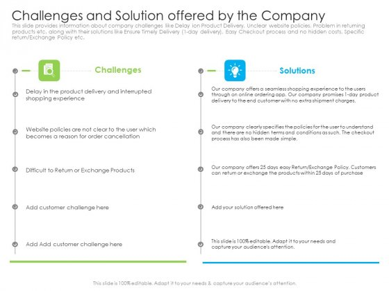 Challenges And Solution Offered By The Company Ppt Styles PDF