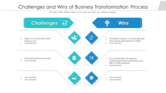 Challenges_And_Wins_Of_Business_Transformation_Process_Ppt_PowerPoint_Presentation_File_Influencers_PDF_Slide_1