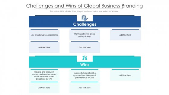 Challenges_And_Wins_Of_Global_Business_Branding_Ppt_PowerPoint_Presentation_Gallery_Guidelines_PDF_Slide_1