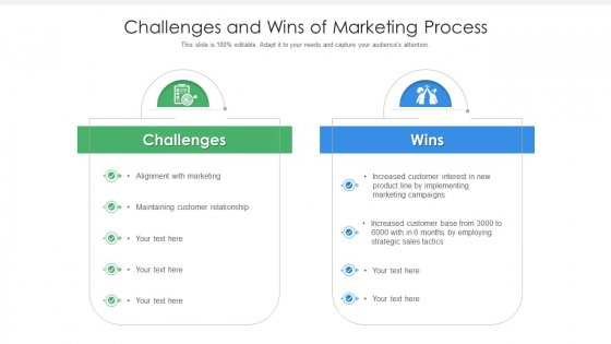 Challenges_And_Wins_Of_Marketing_Process_Ppt_PowerPoint_Presentation_Gallery_Graphics_Tutorials_PDF_Slide_1