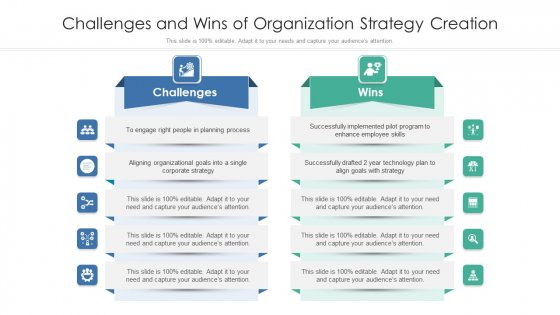 Challenges_And_Wins_Of_Organization_Strategy_Creation_Ppt_PowerPoint_Presentation_File_Deck_PDF_Slide_1