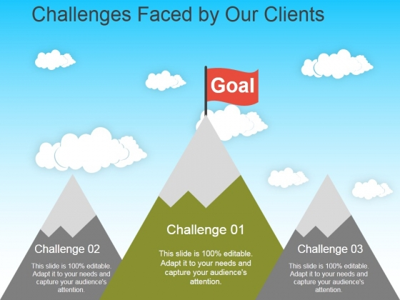 Challenges Faced By Our Clients Template 2 Ppt PowerPoint Presentation Infographic Template Gridlines
