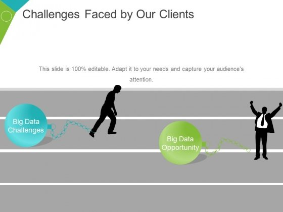 Challenges Faced By Our Clients Template 2 Ppt PowerPoint Presentation Outline Picture