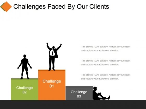 Challenges Faced By Our Clients Template 4 Ppt PowerPoint Presentation Inspiration Gridlines
