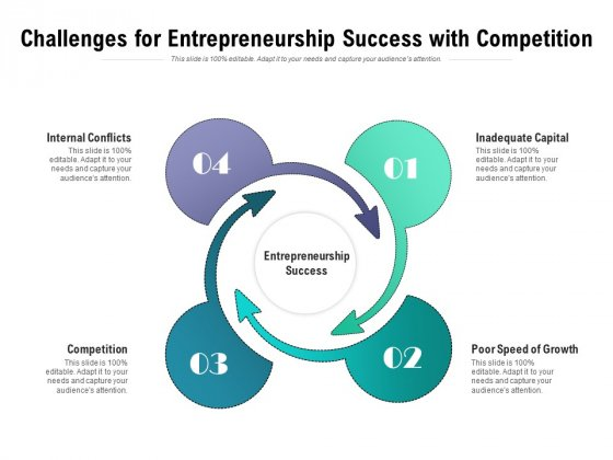 Challenges For Entrepreneurship Success With Competition Ppt PowerPoint Presentation Styles Gallery PDF