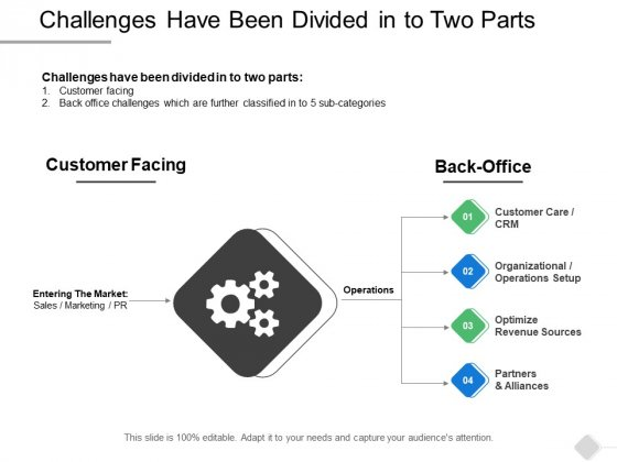 Challenges Have Been Divided In To Two Parts Ppt PowerPoint Presentation Portfolio Visual Aids