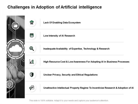 Challenges In Adoption Of Artificial Intelligence Ppt PowerPoint Presentation Pictures Background Images