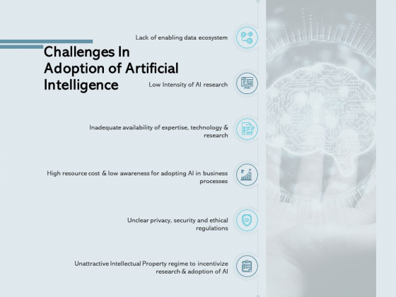 Challenges In Adoption Of Artificial Intelligence Ppt PowerPoint Presentation Summary Gridlines
