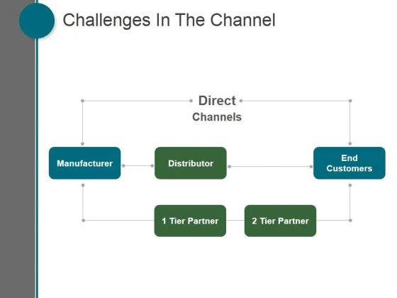 Challenges In The Channel Ppt PowerPoint Presentation Sample