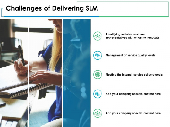 Challenges Of Delivering SLM Planning Ppt PowerPoint Presentation Professional Examples