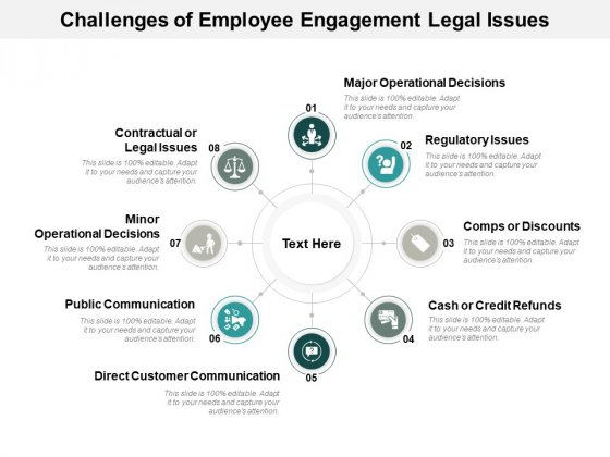 Challenges Of Employee Engagement Legal Issues Ppt PowerPoint Presentation Visual Aids Layouts